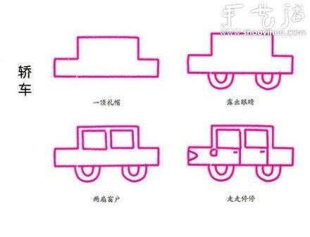 教孩子简笔画各种交通工具(上)(2)