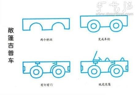 教孩子简笔画各种交通工具(上)(3)