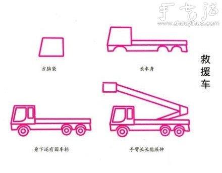 教孩子简笔画各种交通工具(上)(4)