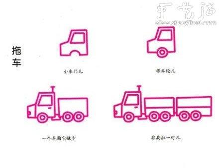 教孩子简笔画各种交通工具(中)