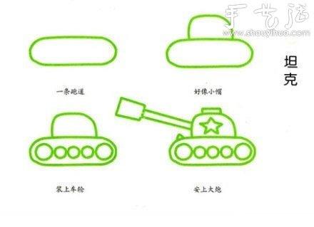 教孩子简笔画各种交通工具(中)(4)