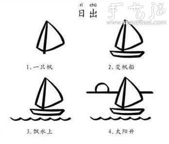 幼儿简笔画教程(上)(3)