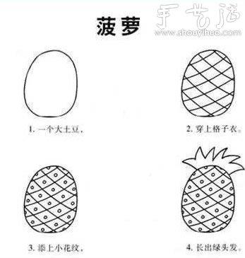 幼儿简笔画教程(中)(2)