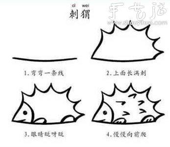 幼儿简笔画教程(中)(3)