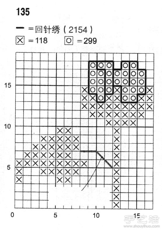 毛莨科植物的十字绣绣法