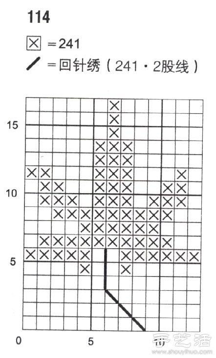 枫叶的十字绣绣法图解