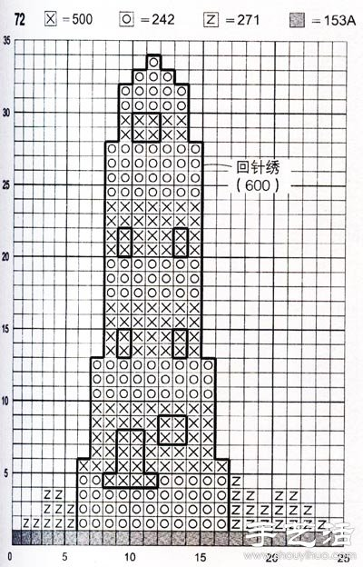 简单灯塔的十字绣绣法