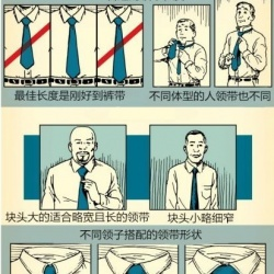 打领带的讲究:领带长度及与衬衫领子的