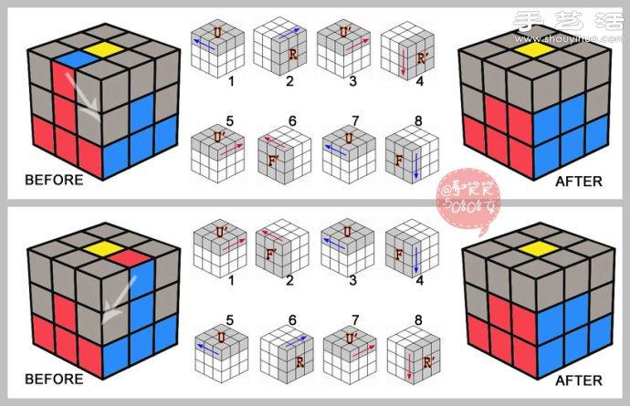 七步玩轉三階魔方還原公式及步驟圖解教程