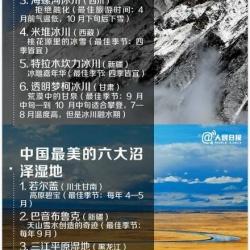 最全的中国热门景点最佳旅游时间表