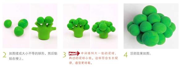 """跟小伙伴们分享可爱西兰花的粘土制作教程,""""买一送一""""哦,花菜跟西兰花长得太像了,学会了西兰花的制作,只要把绿色粘土换成淡黄色就同样能完成花菜的制作啦O(∩_∩)O~~ 这个萌萌的西兰花分成茎部和花冠两部分来完成,具体的制作步骤请参考下面的图解,感兴趣的小伙伴们赶快行动起来吧~~~"""