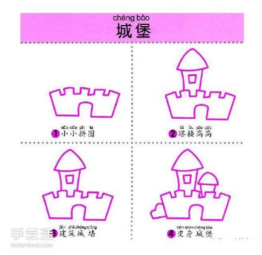 城堡的简笔画画法