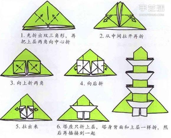 幼儿折纸宝塔的方法 手工宝塔的折法图解教程