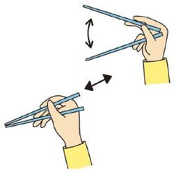 筷子的正确拿法 拿筷子的正确姿势图解