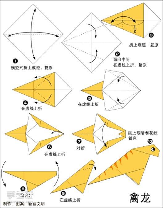 简单恐龙的折法大全 儿童折纸恐龙折纸图解