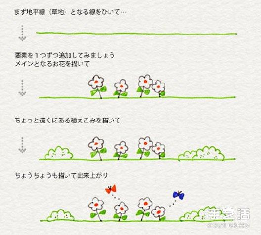 可爱的彩色手账素材 简单容易学的手账简笔画_手艺 ...