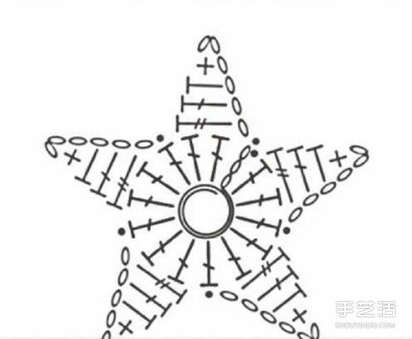 钩针海星的针法图解 手工五角海星编织图