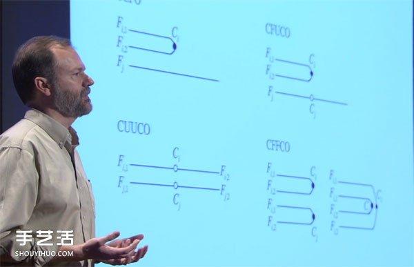 Robert Lang的数学折纸法 改变你对折纸的概念  -  www.shouyihuo.com