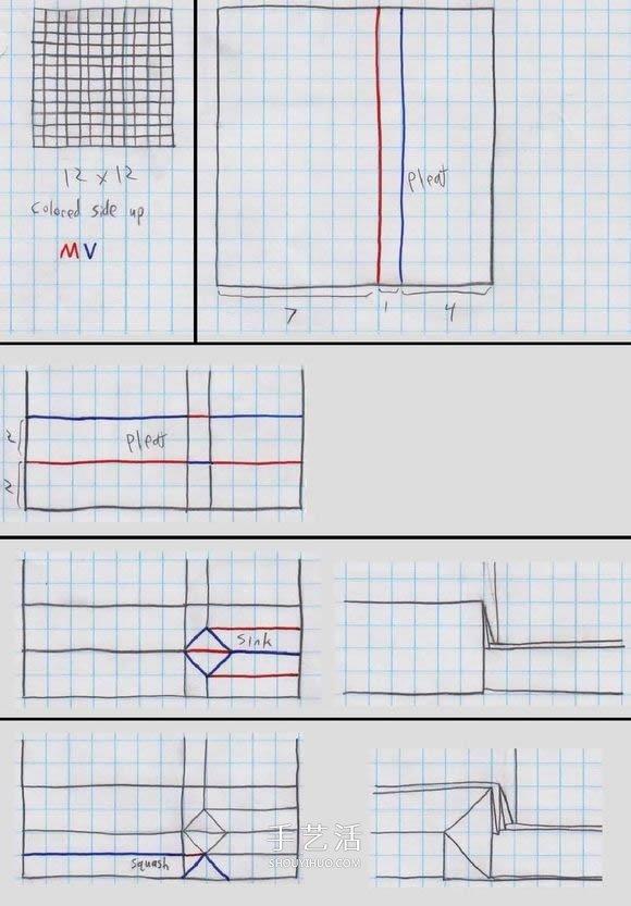 鲨鱼嘴的折纸方法图解 怎么折鲨鱼嘴步骤图 -  www.shouyihuo.com
