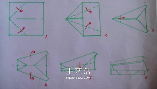 最简单纸飞机怎么折 幼儿手工小飞机的折法 -  www.shouyihuo.com