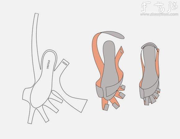 皮革手工製作鞋子的教程