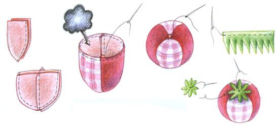 布艺水果梨和番茄的制作教程 - www.shouyihuo.com