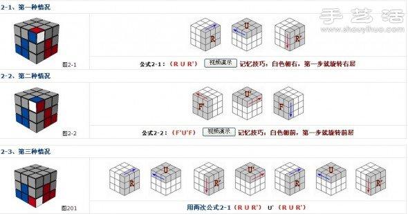 魔方三阶入门玩法心得和图解 -  www.shouyihuo.com