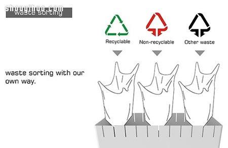 任何袋子皆適用的創意垃圾桶產品設計
