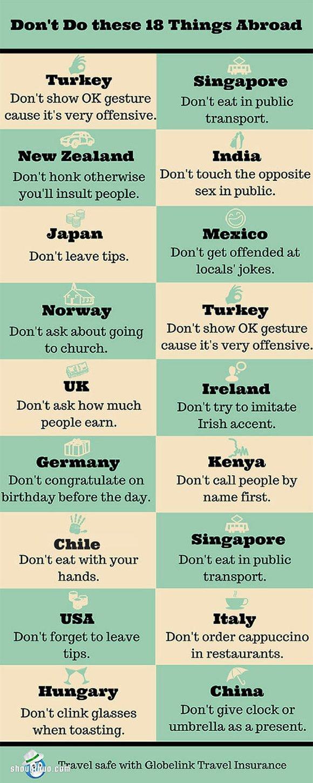 了解民情才不失礼 18个国家的旅游礼貌守则