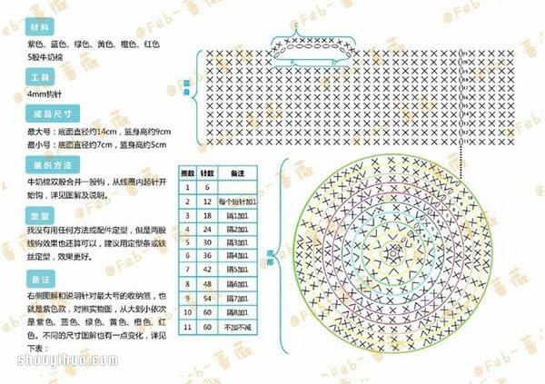 七彩圓底收納籃的鉤法織法針法圖解教程
