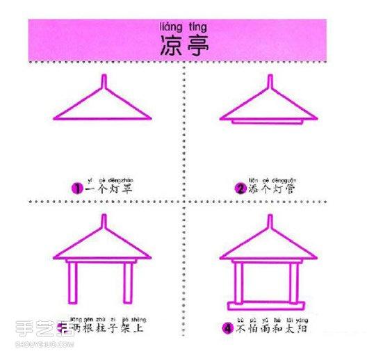 9个简单又有趣的建筑物简笔画的画法 -  www.shouyihuo.com