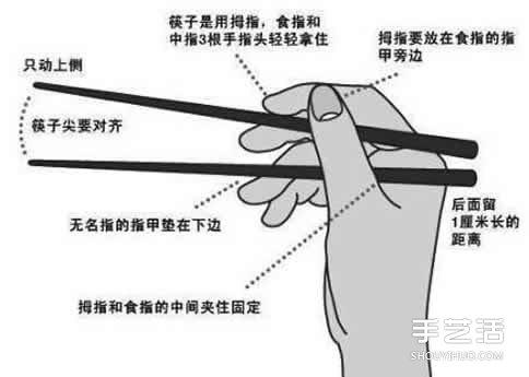 筷子的正确拿法 拿筷子的正确姿势图解 -  www.shouyihuo.com