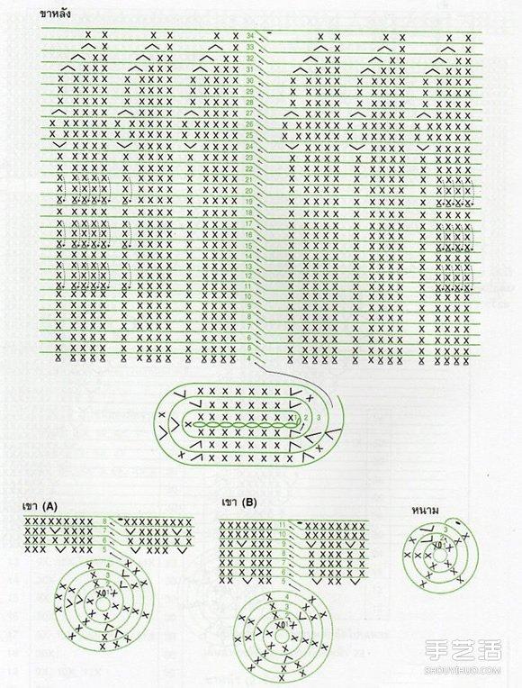 鉤針編織三角龍恐龍教程 三角龍鉤織針法圖解