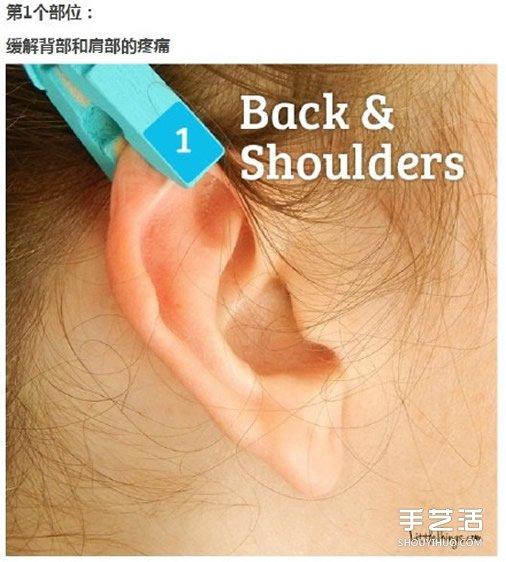 日常生活中简单止疼应急方法 只用一个夹子!