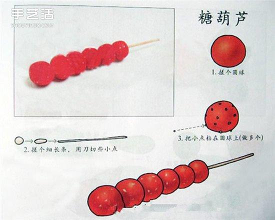 怎么用橡皮泥做食物图解 橡皮泥食物制作过程 -  www.shouyihuo.com