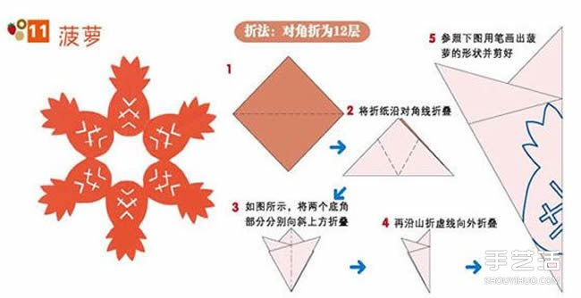 兒童剪紙菠蘿的方法 菠蘿窗花的折法和剪法