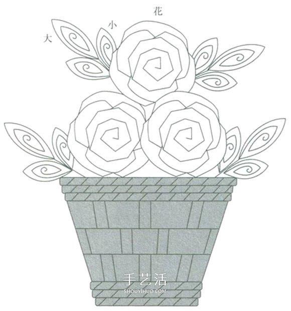 衍纸玫瑰花的做法教程 制作立体玫瑰花贺卡 -  www.shouyihuo.com