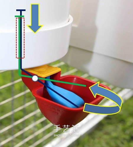 自製養雞飲水器的方法 簡易寵物飲水器的製作