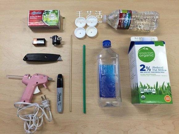 自制电动风力车玩具的制作方法教程 -  www.shouyihuo.com